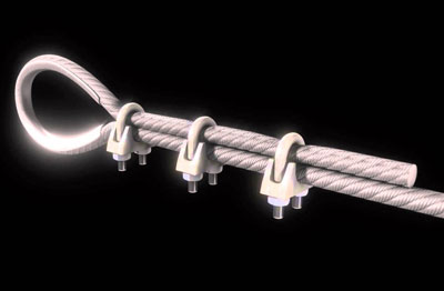 Fungsi Wire Clip