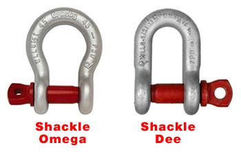 macam-alat-rigging-shackle