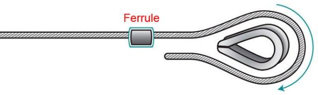 CARA-MEMASANG-THIMBLE-PADA-WIRE-ROPE-SLING-1
